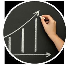Using Dark Post Profits 2.0 To Increase Software Sales